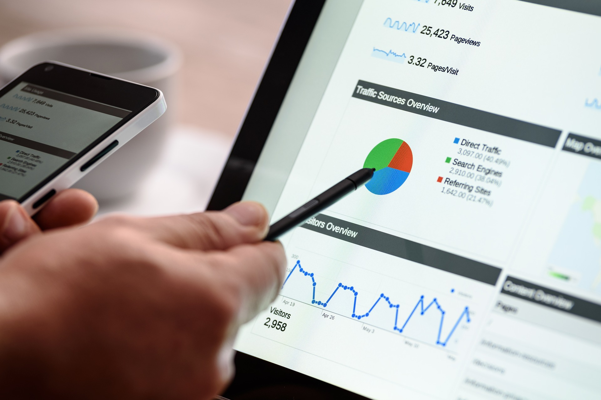Market Study & Analysis