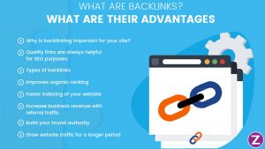 What are Backlinks Different Types of Do Follow No Follow How To Get